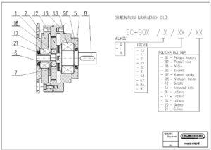 EC BOX velikosti 0, I, II