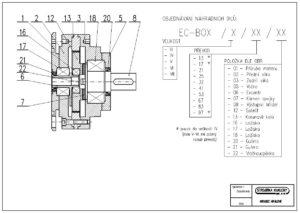 EC BOX velikosti III, IV, V, VI, VII